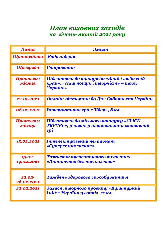 https://sch32.edu.vn.ua/images/VRADUVANNUA/plan.jpg